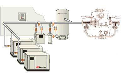 Hướng dẫn lắp đặt máy nén nén khí đúng cách