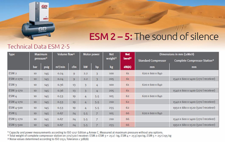 ESM 2– 6 Kw-1